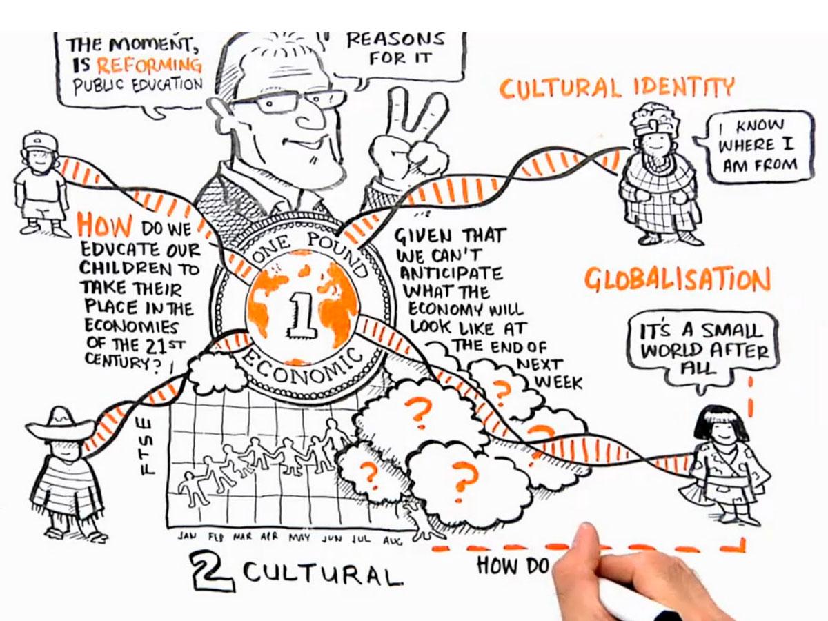 Ken Robinson Cambiando Paradigmas En La Educación